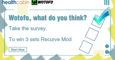 Wotofo Survey