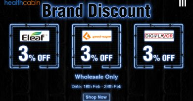 Brand discount