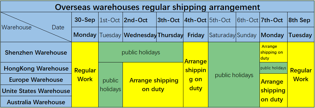 Overseas warehouses regular shipping for China National Holiday Notice