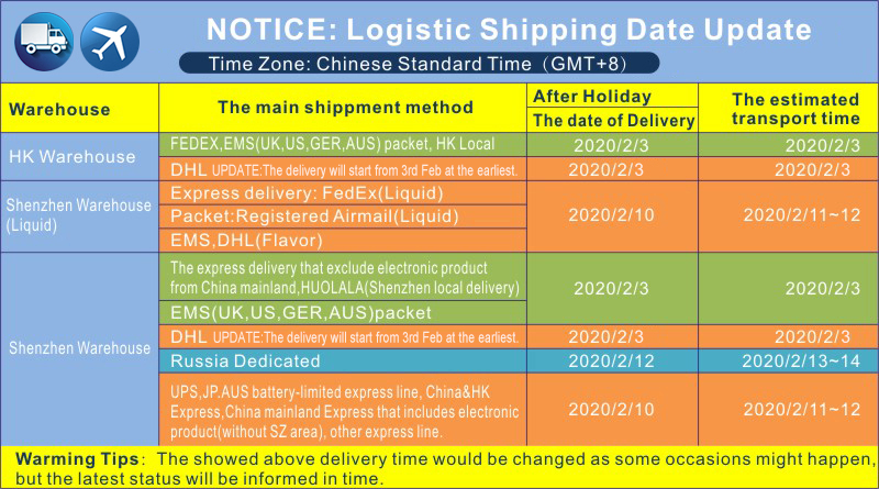 Logistic_shipping_update