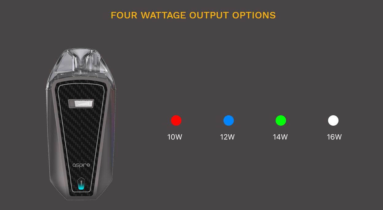 Aspire AVP Pro Kit