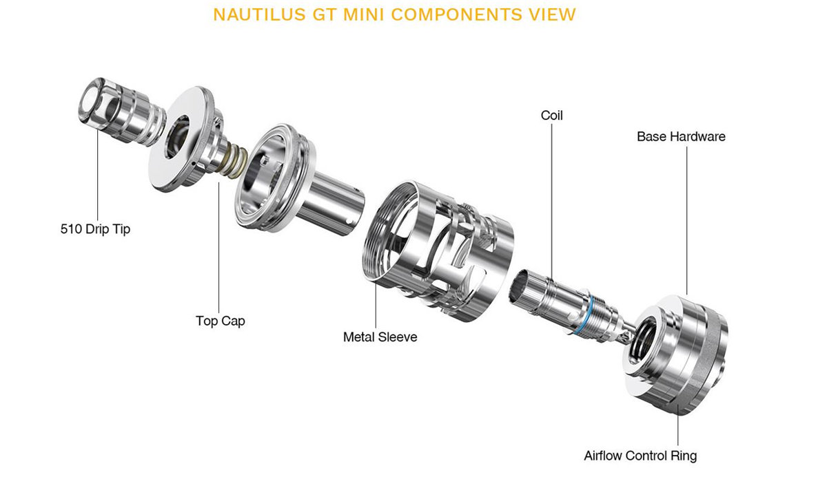 Aspire Nautilus GT Mini Tank