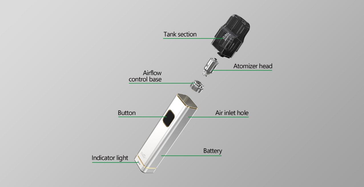 Eleaf iTap Kit