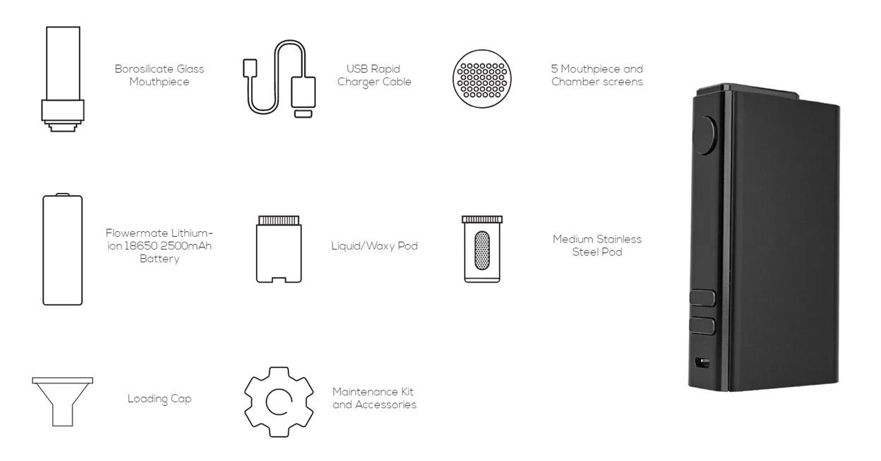 Flowermate V5 Nano Drying Kit