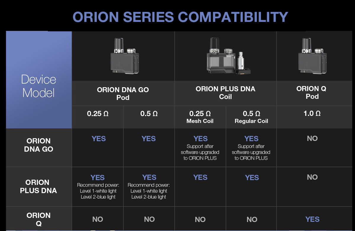 Lost Vape Orion Pod Cartridge