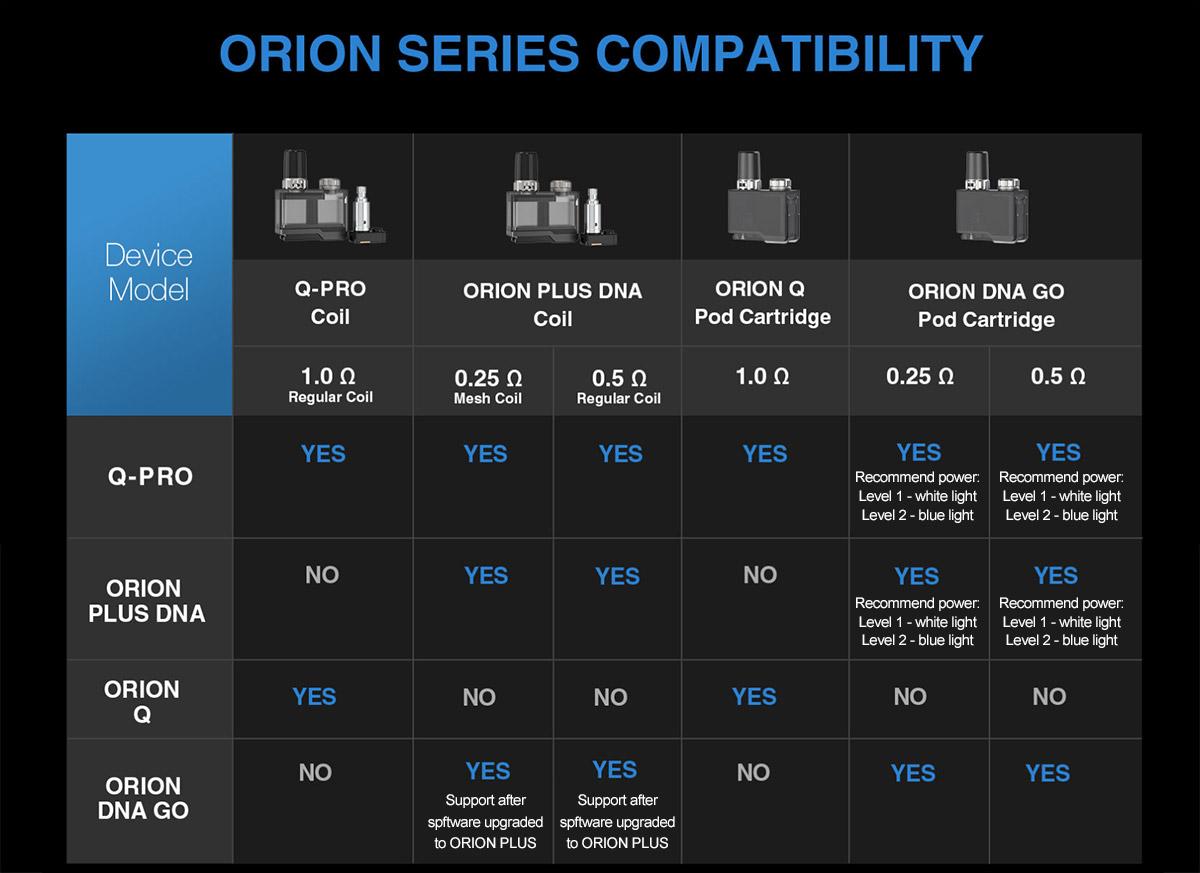 Lost Vape Orion DNA Go