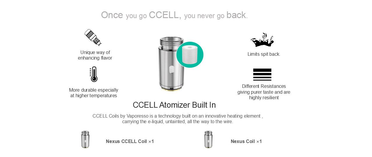Vaporesso Nexus CCELL Coils