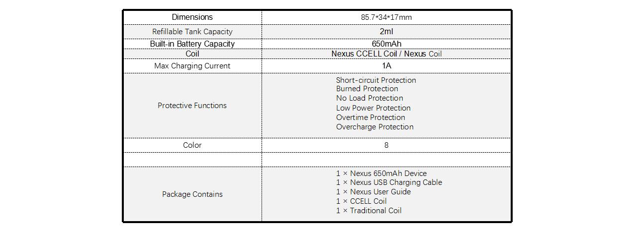 Vaporesso Nexus Starter Kit 650mAh