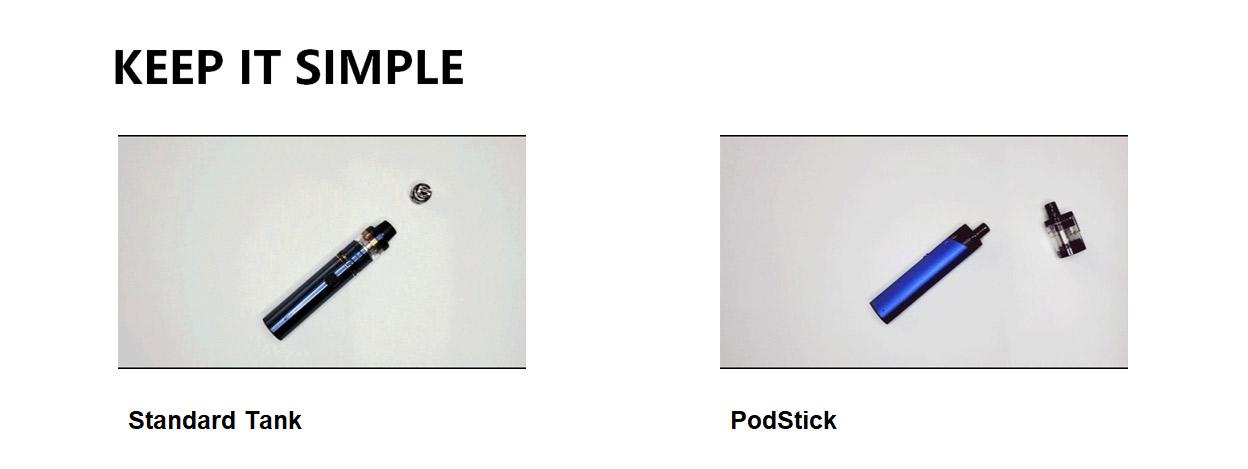Vaporesso PodStick Kit