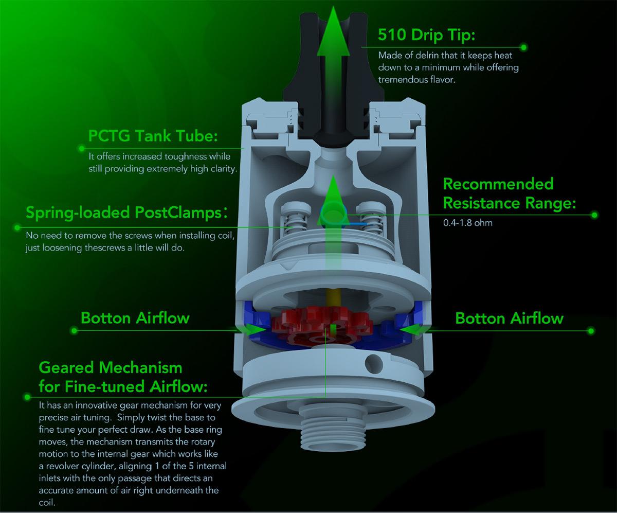 Wotofo COG MTL RTA Atomizer